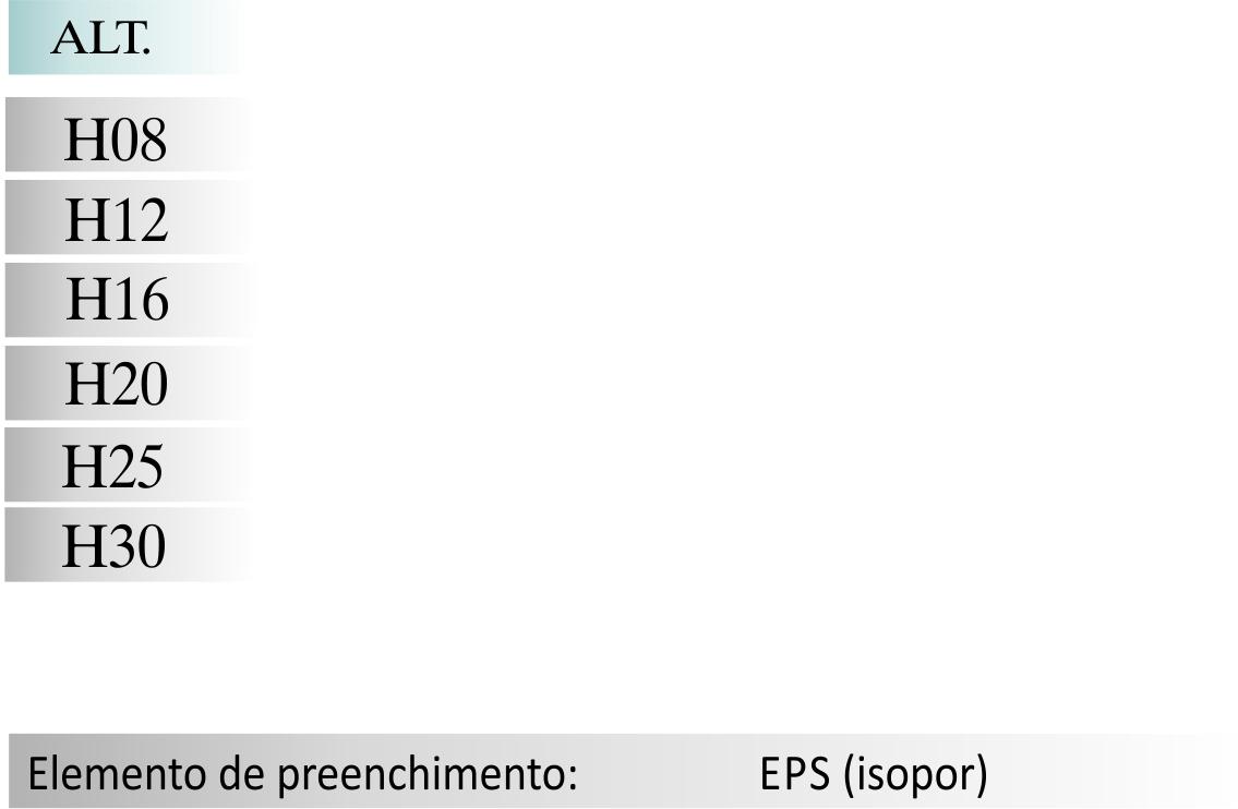 Laje EPS